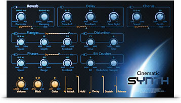 Movie Music Synthesizer