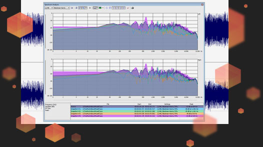 Multichannel-capable spectrum analysis
