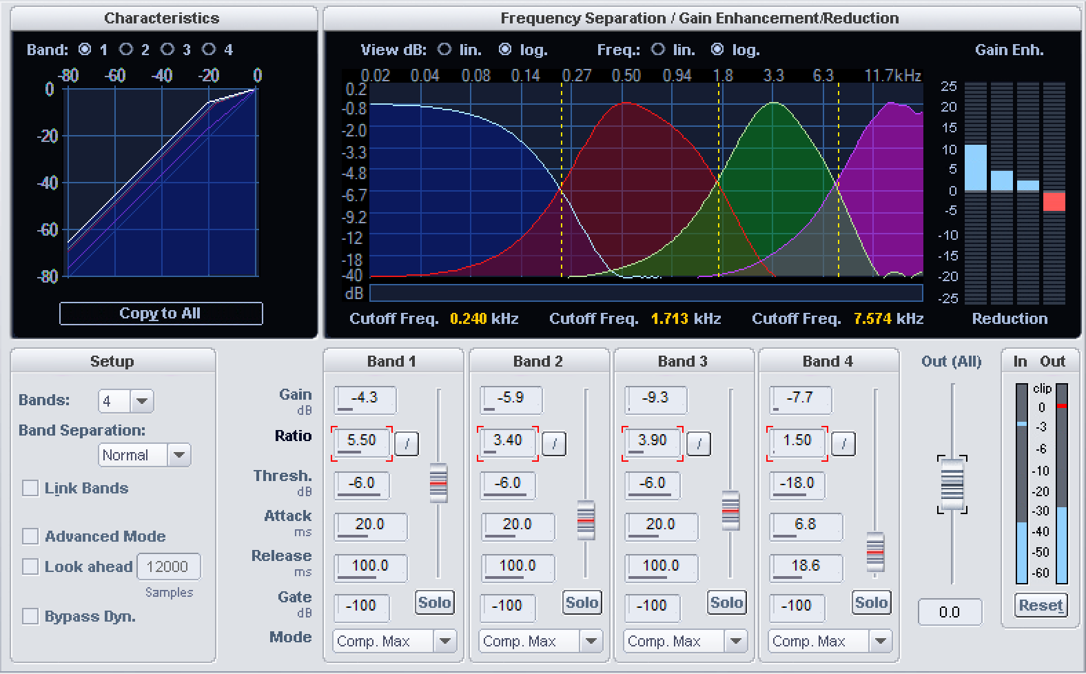 sound forge 7 free download with keygen