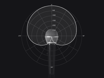 Visualisation cardioid